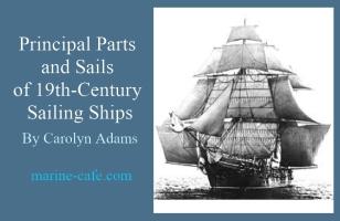 Principal Parts and Sails of 19th-Century Sailing Ships