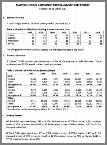Maritime School Assessment Program (MSAP) 2013 results